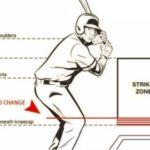 【MLBルール2017】機構側の敬遠申告制とストライク・ゾーン・アップの提案は通るか!?